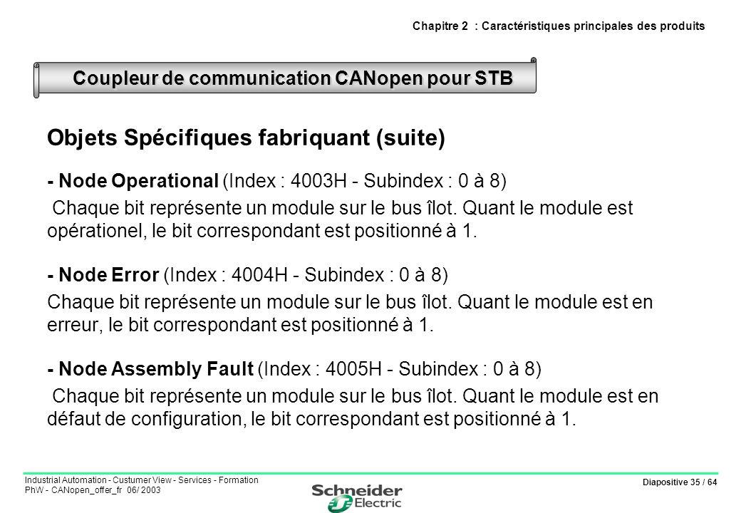Diapositive 35 / 64 Industrial Automation - Custumer View - Services - Formation PhW - CANopen_offer_fr 06/ 2003 Objets Spécifiques fabriquant (suite)
