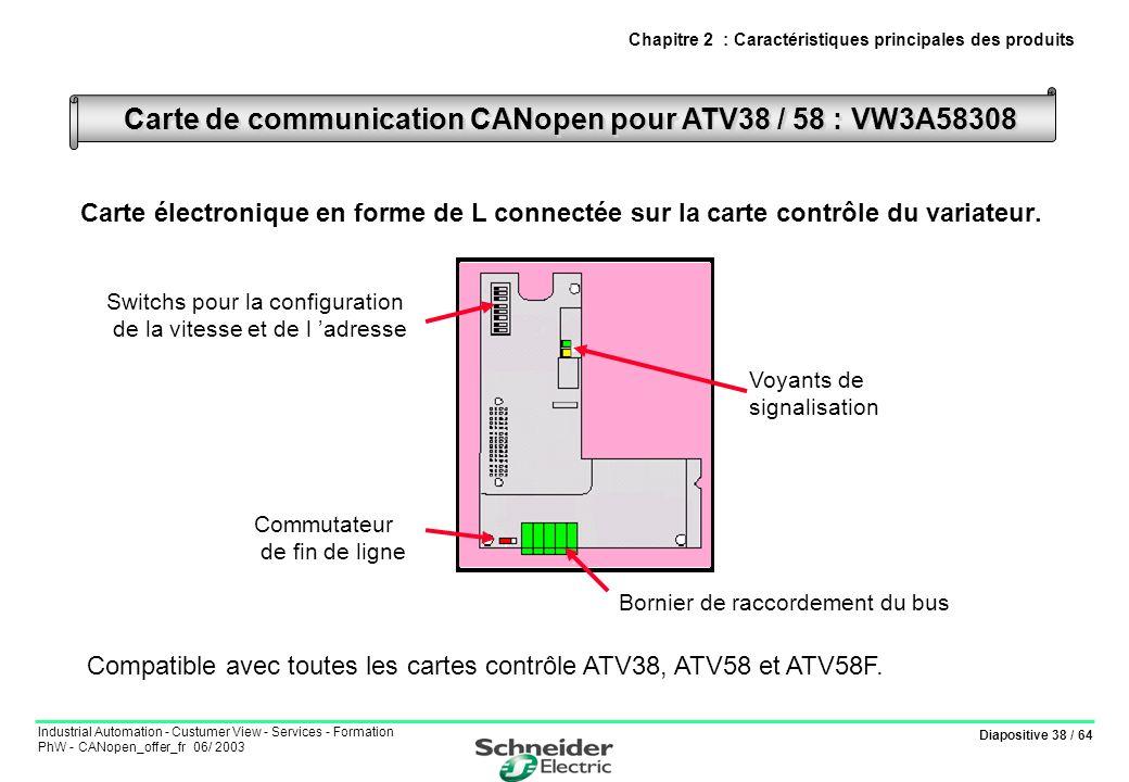 Diapositive 38 / 64 Industrial Automation - Custumer View - Services - Formation PhW - CANopen_offer_fr 06/ 2003 Carte électronique en forme de L conn