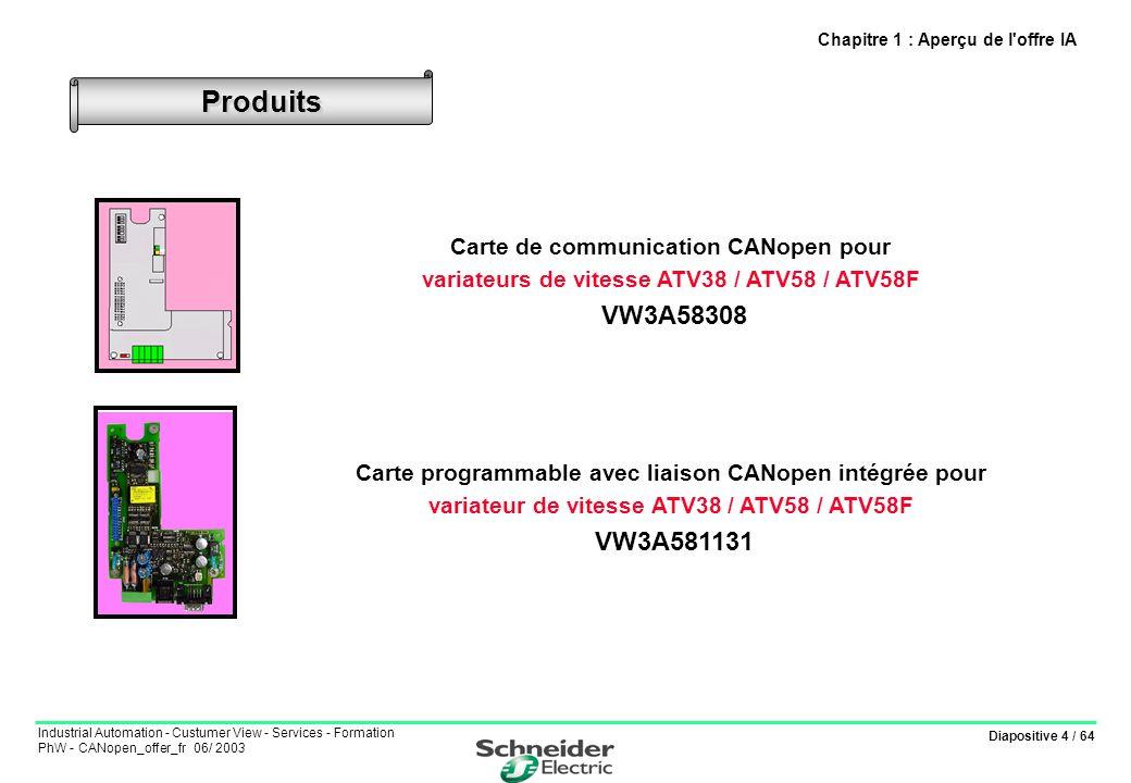 Diapositive 4 / 64 Industrial Automation - Custumer View - Services - Formation PhW - CANopen_offer_fr 06/ 2003 Produits Chapitre 1 : Aperçu de l'offr