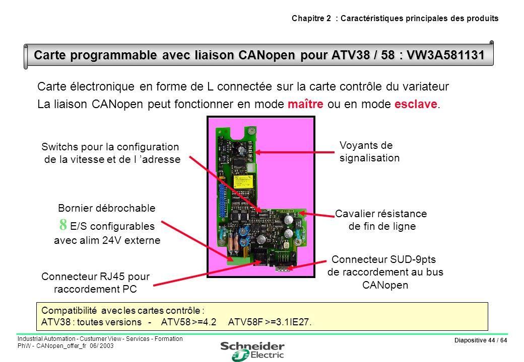Diapositive 44 / 64 Industrial Automation - Custumer View - Services - Formation PhW - CANopen_offer_fr 06/ 2003 Carte électronique en forme de L conn
