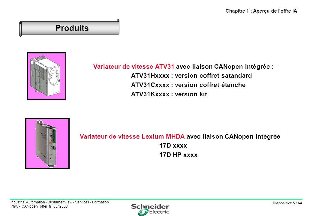 Diapositive 5 / 64 Industrial Automation - Custumer View - Services - Formation PhW - CANopen_offer_fr 06/ 2003 Produits Chapitre 1 : Aperçu de l'offr