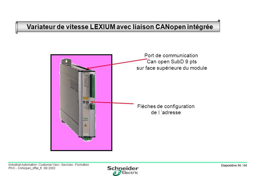 Diapositive 56 / 64 Industrial Automation - Custumer View - Services - Formation PhW - CANopen_offer_fr 06/ 2003 Variateur de vitesse LEXIUM avec liai