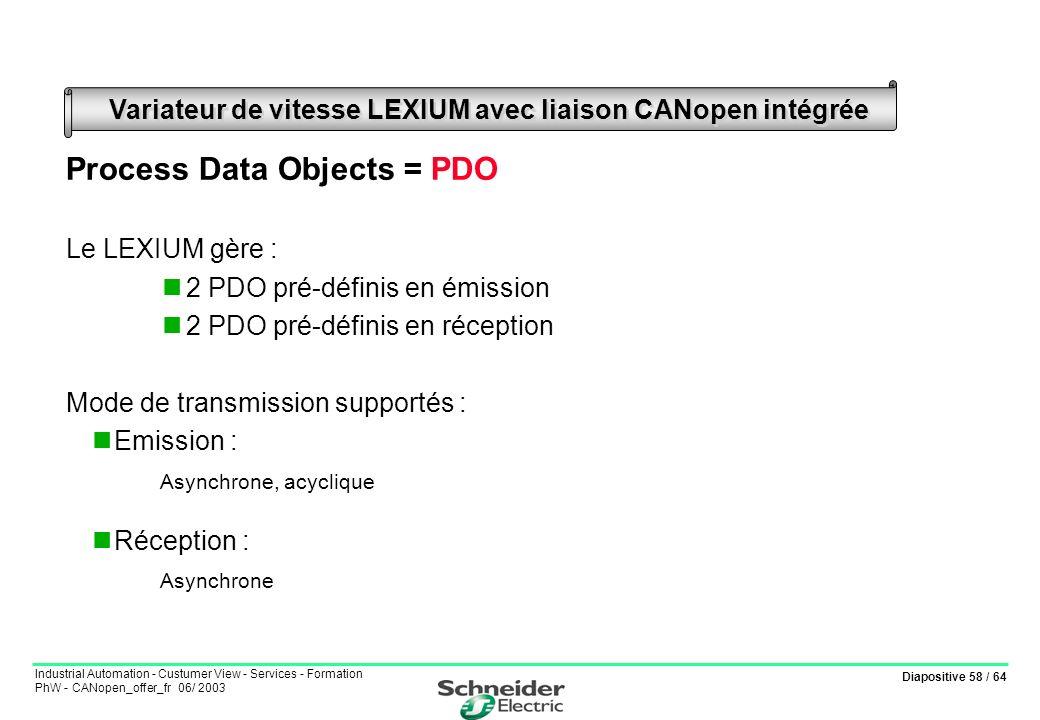 Diapositive 58 / 64 Industrial Automation - Custumer View - Services - Formation PhW - CANopen_offer_fr 06/ 2003 Variateur de vitesse LEXIUM avec liai