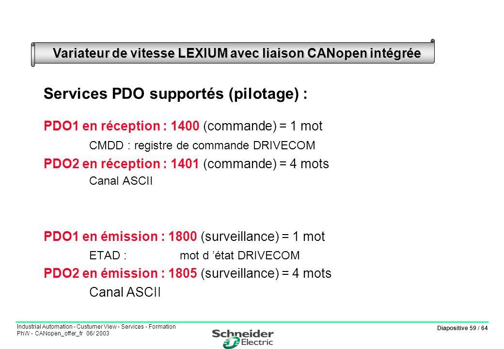 Diapositive 59 / 64 Industrial Automation - Custumer View - Services - Formation PhW - CANopen_offer_fr 06/ 2003 Variateur de vitesse LEXIUM avec liai