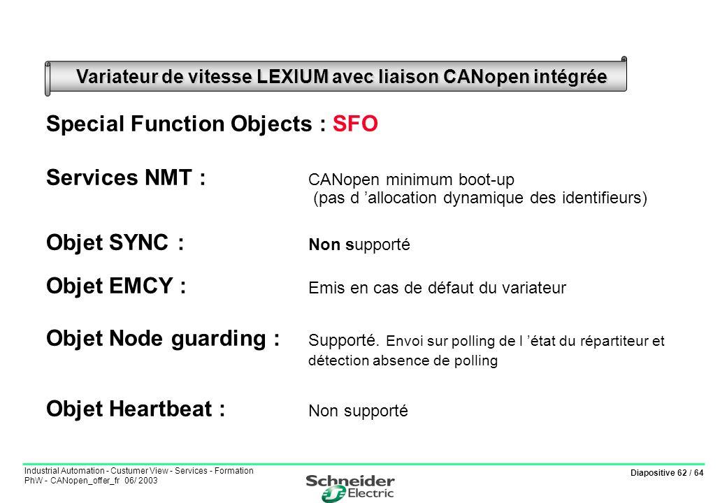 Diapositive 62 / 64 Industrial Automation - Custumer View - Services - Formation PhW - CANopen_offer_fr 06/ 2003 Variateur de vitesse LEXIUM avec liai