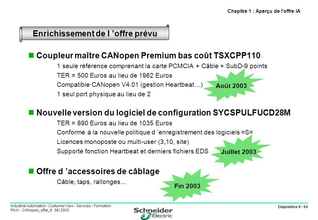 Diapositive 8 / 64 Industrial Automation - Custumer View - Services - Formation PhW - CANopen_offer_fr 06/ 2003 Enrichissement de l offre prévu Couple