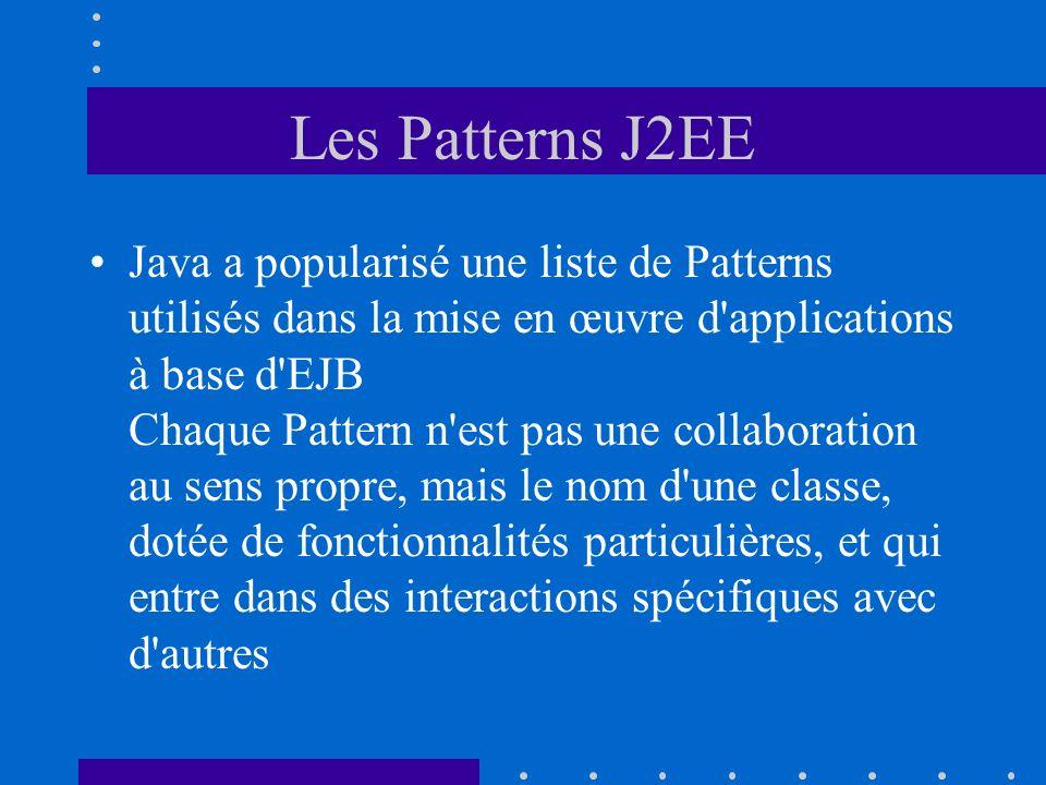 Les Patterns J2EE Java a popularisé une liste de Patterns utilisés dans la mise en œuvre d'applications à base d'EJB Chaque Pattern n'est pas une coll
