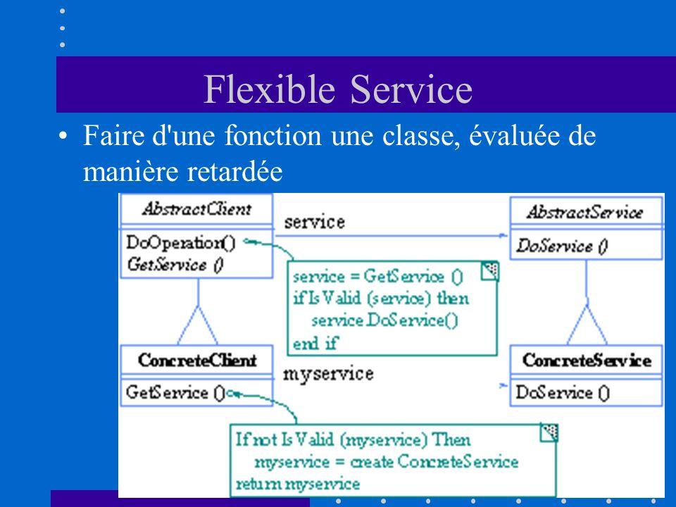 Flexible Service Faire d'une fonction une classe, évaluée de manière retardée