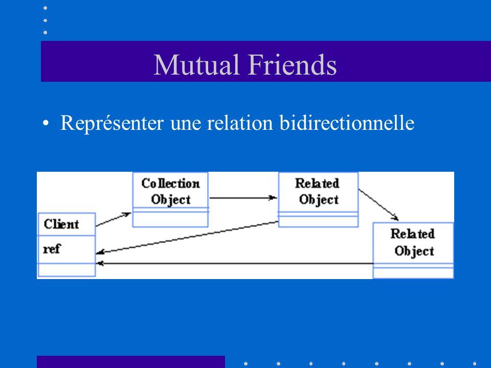 Mutual Friends Représenter une relation bidirectionnelle