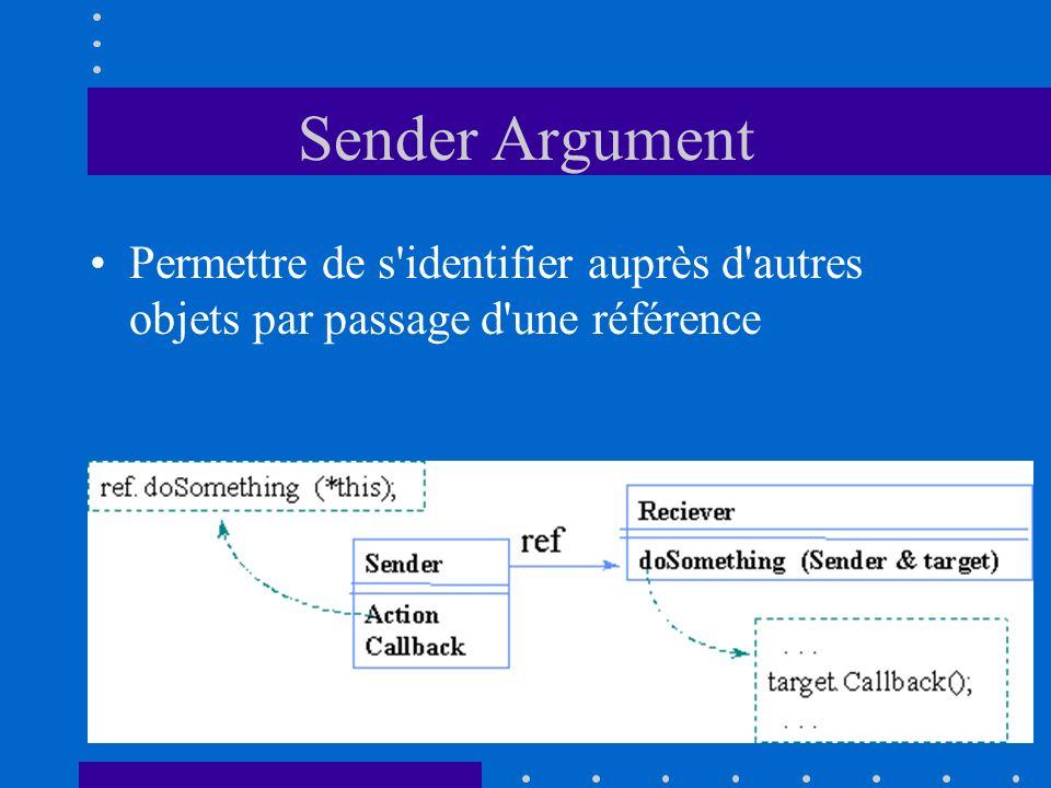 Sender Argument Permettre de s'identifier auprès d'autres objets par passage d'une référence
