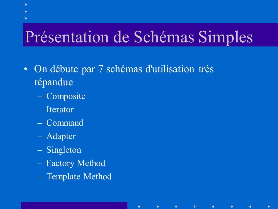 Présentation de Schémas Simples On débute par 7 schémas d'utilisation très répandue –Composite –Iterator –Command –Adapter –Singleton –Factory Method