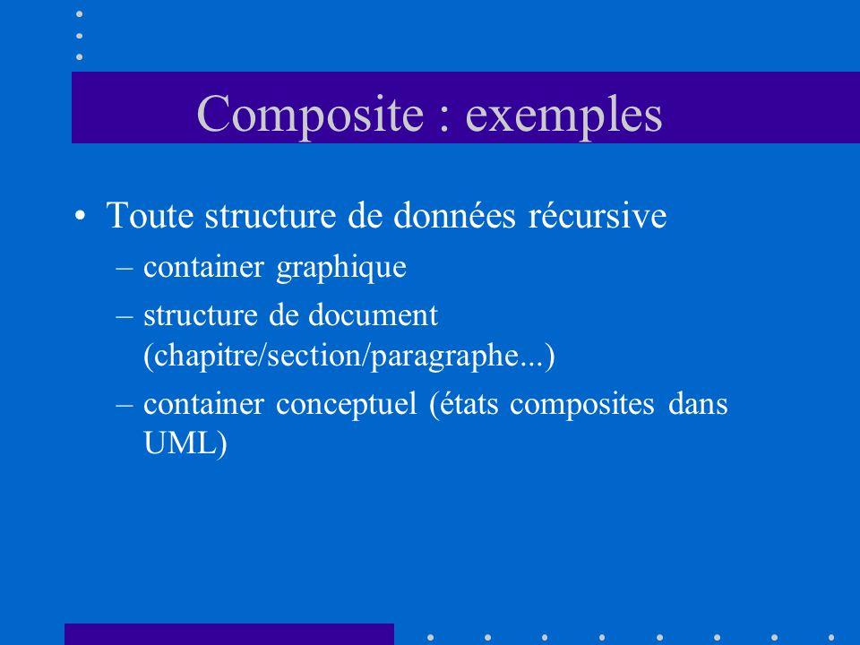 Composite : exemples Toute structure de données récursive –container graphique –structure de document (chapitre/section/paragraphe...) –container conc
