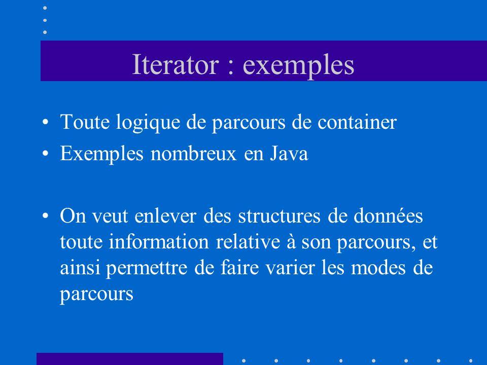 Iterator : exemples Toute logique de parcours de container Exemples nombreux en Java On veut enlever des structures de données toute information relat