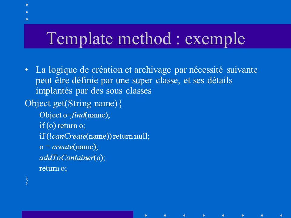 Template method : exemple La logique de création et archivage par nécessité suivante peut être définie par une super classe, et ses détails implantés