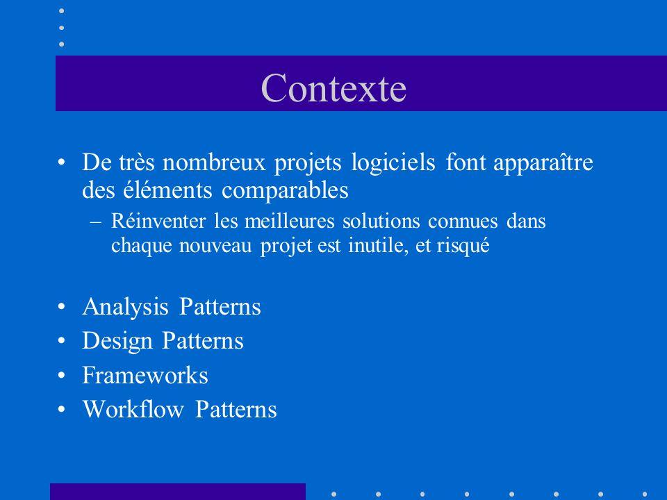 Références Mastering EJB 3.0 –http://www.theserverside.com/tt/books/wiley/m asteringEJB3/index.tss EJB Design Patterns –http://www.theserverside.com/tt/books/wiley/E JBDesignPatterns/index.tss L ensemble du site est utile: –http://www.theserverside.com/