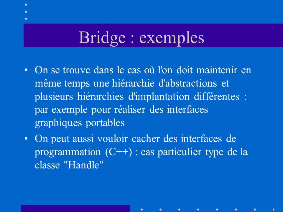 Bridge : exemples On se trouve dans le cas où l'on doit maintenir en même temps une hiérarchie d'abstractions et plusieurs hiérarchies d'implantation