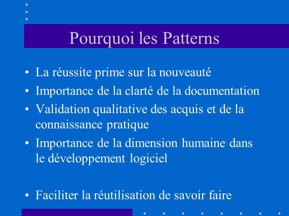 Pourquoi les Patterns La réussite prime sur la nouveauté Importance de la clarté de la documentation Validation qualitative des acquis et de la connai