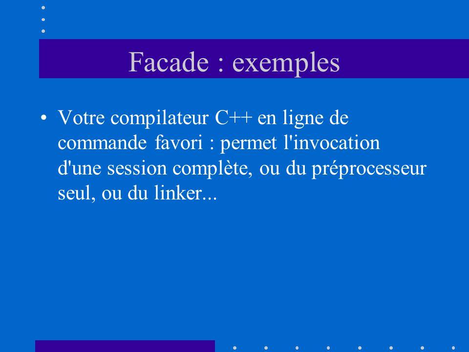Facade : exemples Votre compilateur C++ en ligne de commande favori : permet l'invocation d'une session complète, ou du préprocesseur seul, ou du link