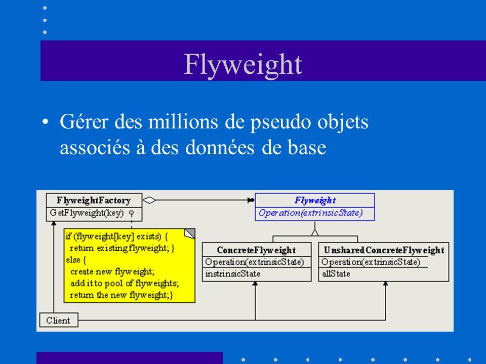 Flyweight Gérer des millions de pseudo objets associés à des données de base