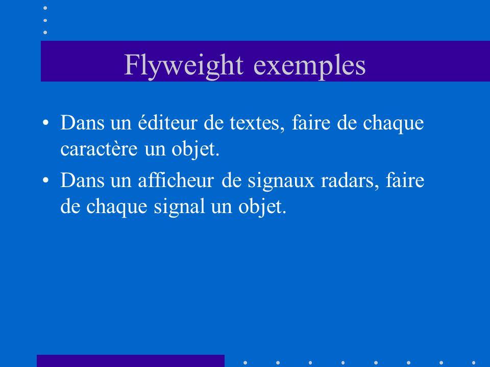 Flyweight exemples Dans un éditeur de textes, faire de chaque caractère un objet. Dans un afficheur de signaux radars, faire de chaque signal un objet