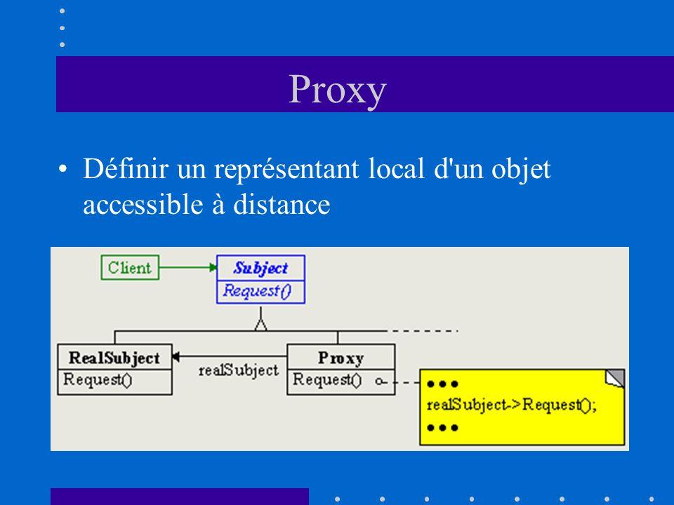 Proxy Définir un représentant local d'un objet accessible à distance