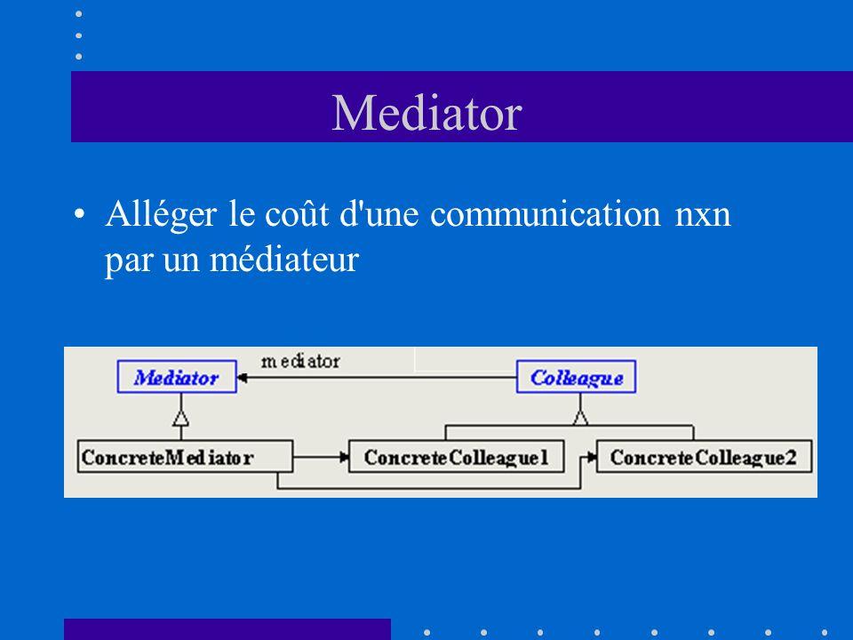 Mediator Alléger le coût d'une communication nxn par un médiateur