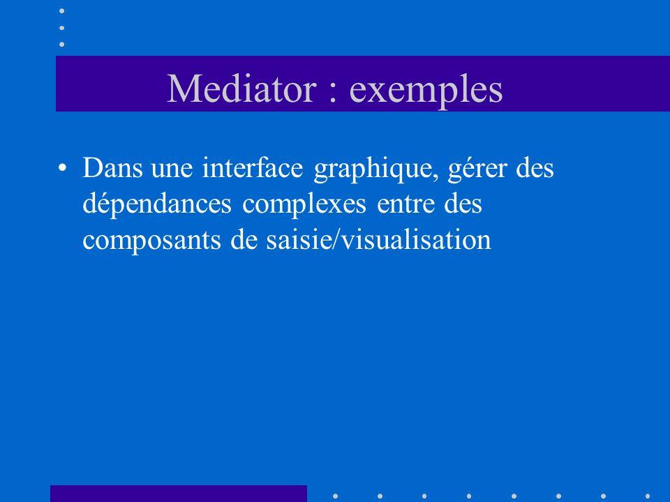 Mediator : exemples Dans une interface graphique, gérer des dépendances complexes entre des composants de saisie/visualisation