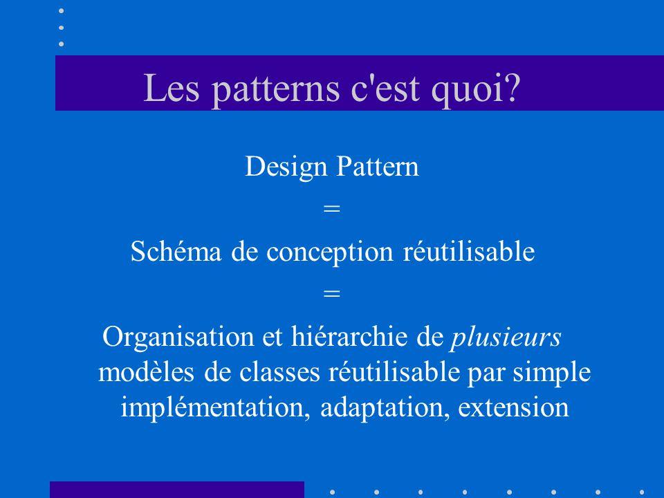Interface-Segregation Principle Un programme ne doit pas dépendre de méthodes qu il n utilise pas Principe également lié à la cohésion forte Conduit à la multiplication d interfaces très spécifiques et petites.