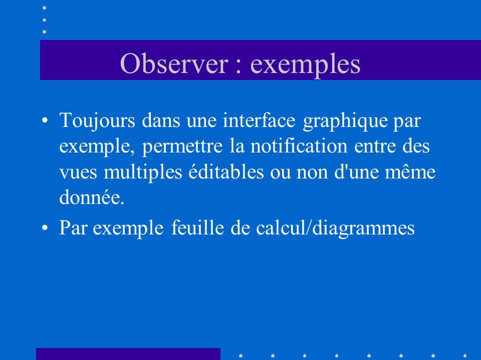 Observer : exemples Toujours dans une interface graphique par exemple, permettre la notification entre des vues multiples éditables ou non d'une même