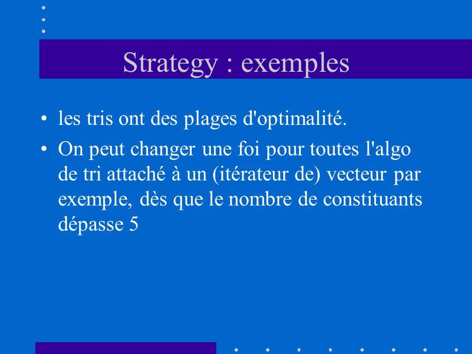 Strategy : exemples les tris ont des plages d'optimalité. On peut changer une foi pour toutes l'algo de tri attaché à un (itérateur de) vecteur par ex