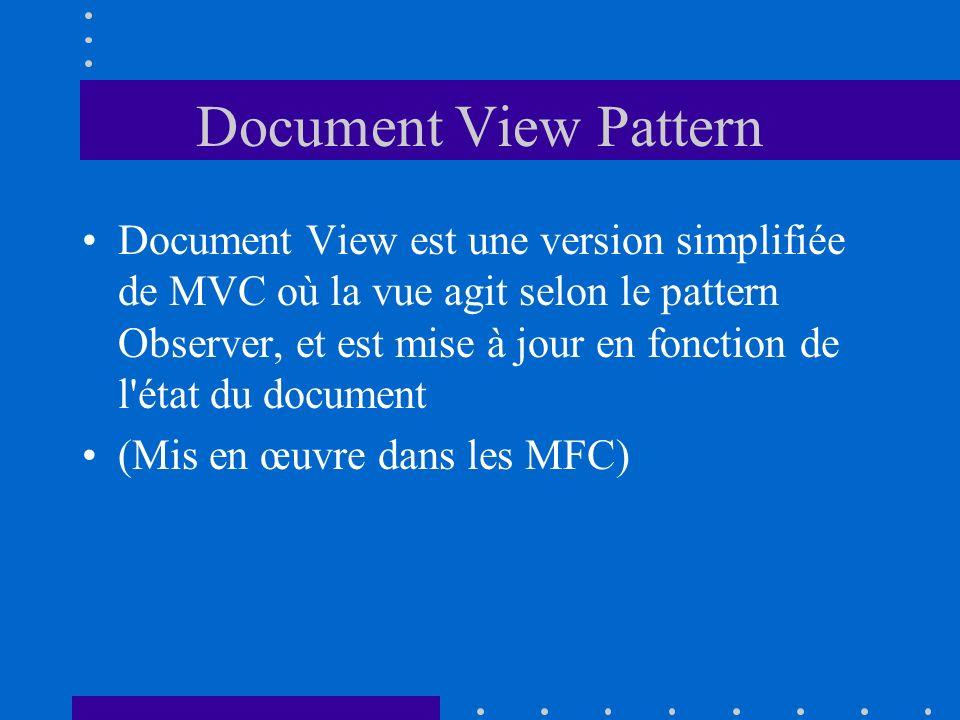 Document View Pattern Document View est une version simplifiée de MVC où la vue agit selon le pattern Observer, et est mise à jour en fonction de l'ét