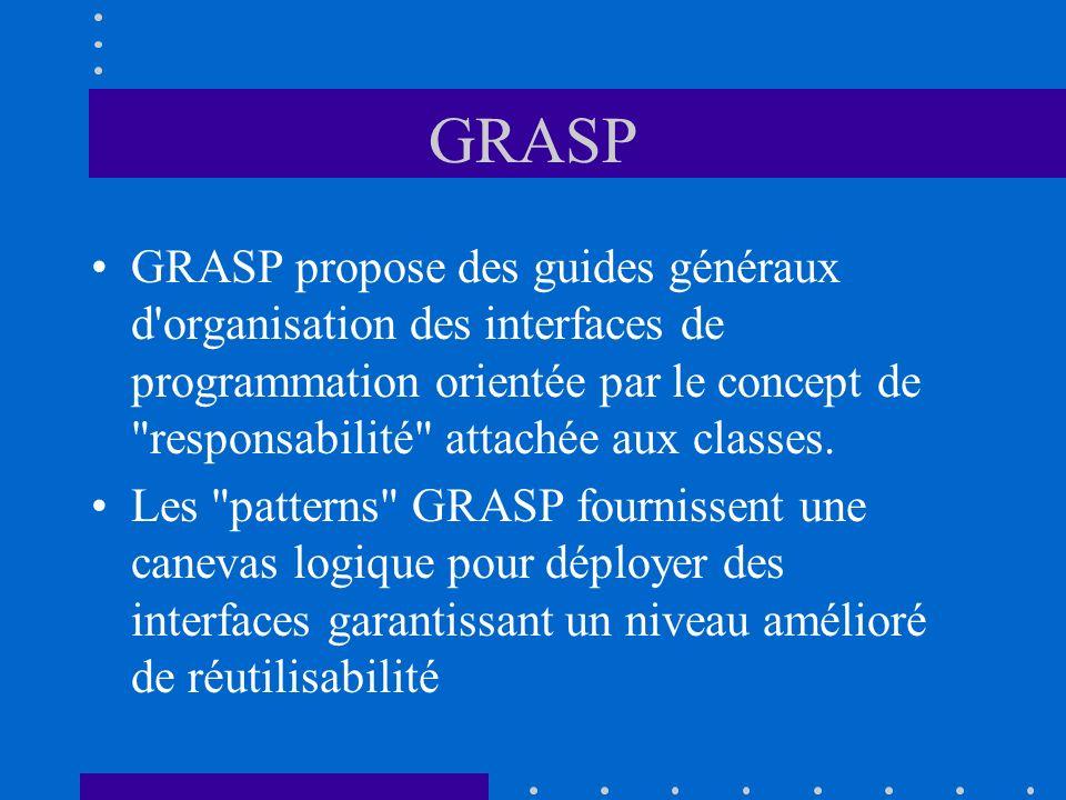 GRASP GRASP propose des guides généraux d'organisation des interfaces de programmation orientée par le concept de
