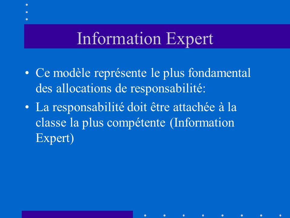 Information Expert Ce modèle représente le plus fondamental des allocations de responsabilité: La responsabilité doit être attachée à la classe la plu
