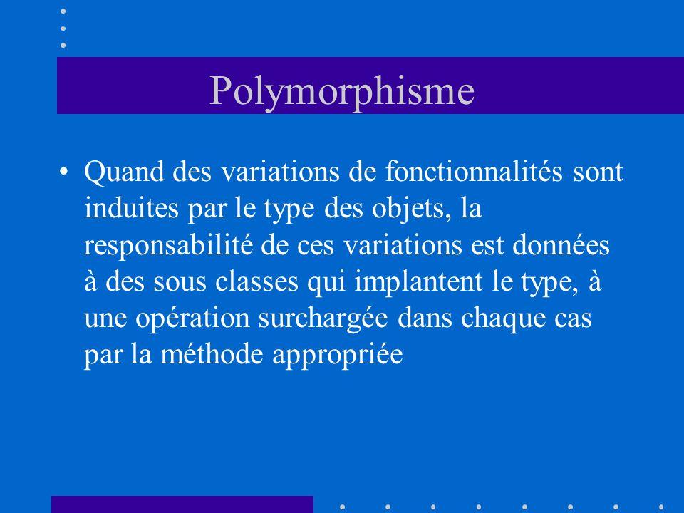 Polymorphisme Quand des variations de fonctionnalités sont induites par le type des objets, la responsabilité de ces variations est données à des sous