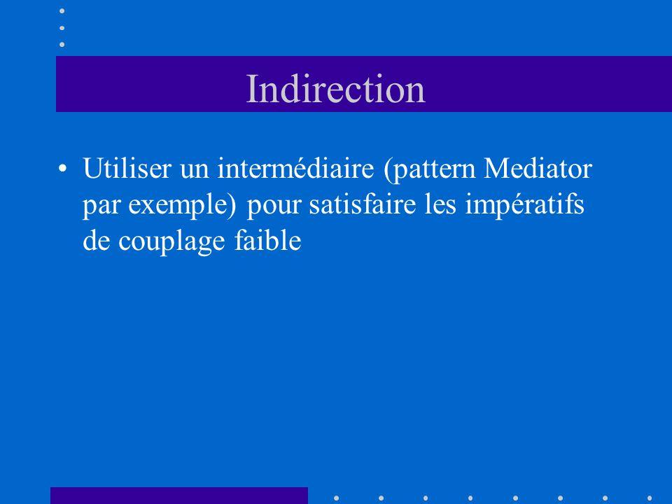 Indirection Utiliser un intermédiaire (pattern Mediator par exemple) pour satisfaire les impératifs de couplage faible