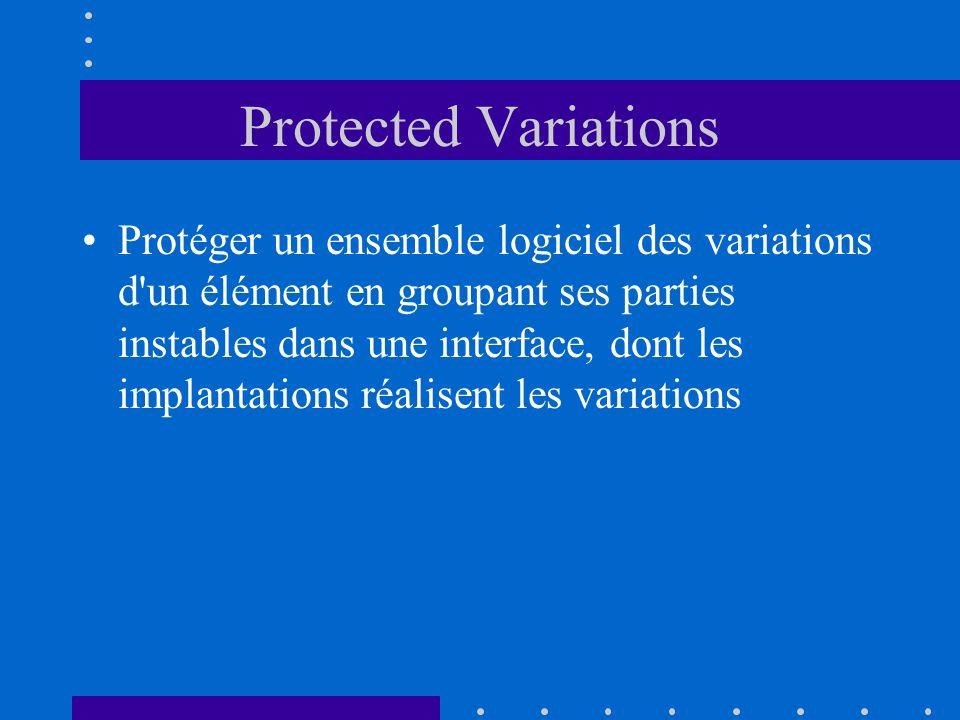 Protected Variations Protéger un ensemble logiciel des variations d'un élément en groupant ses parties instables dans une interface, dont les implanta