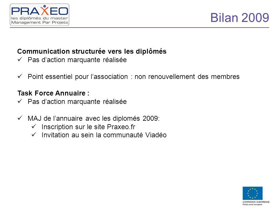 Bilan 2009 Communication structurée vers les diplômés Pas daction marquante réalisée Point essentiel pour lassociation : non renouvellement des membre