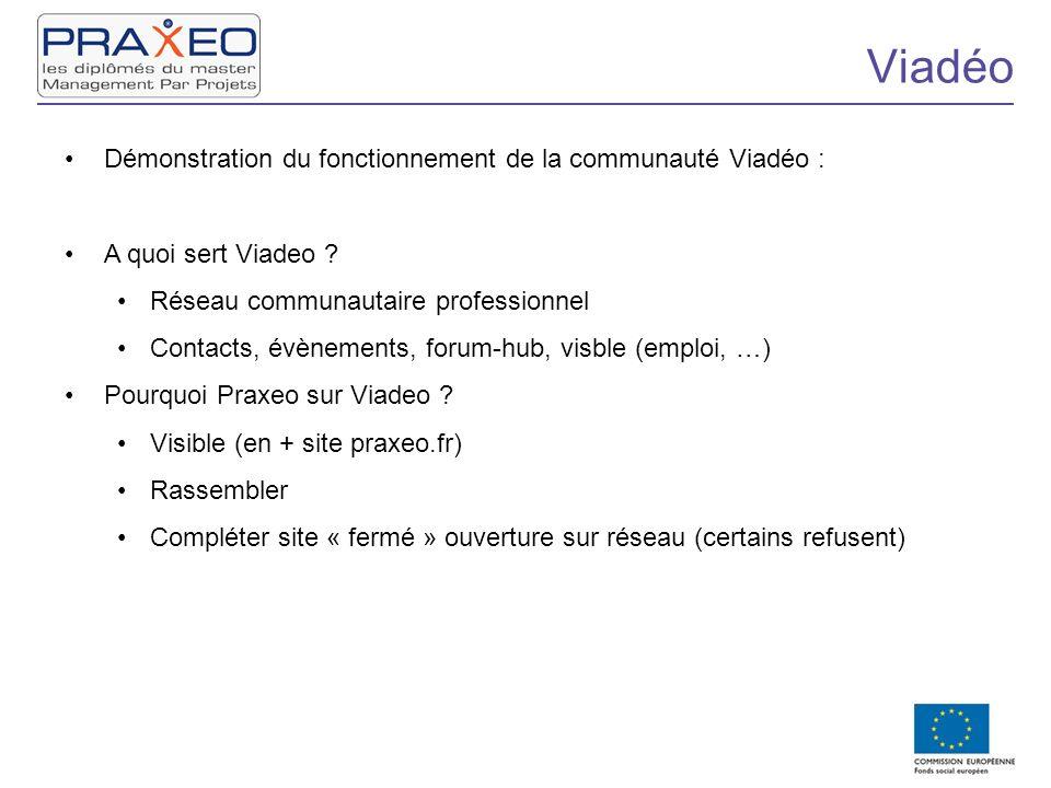 Viadéo Démonstration du fonctionnement de la communauté Viadéo : A quoi sert Viadeo ? Réseau communautaire professionnel Contacts, évènements, forum-h