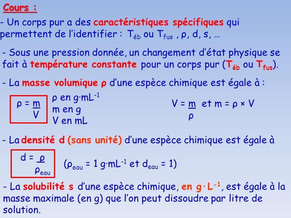- Sous une pression donnée, un changement détat physique se fait à température constante pour un corps pur (T éb ou T fus ). Cours : ρ en gmL -1 m en