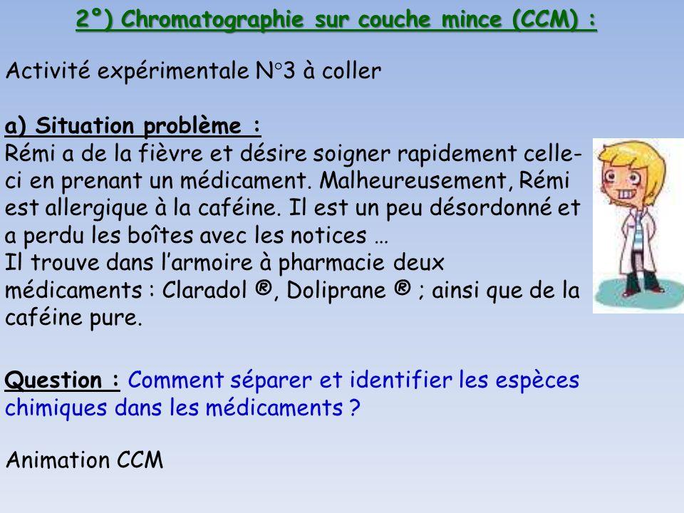 2°) Chromatographie sur couche mince (CCM) : Animation CCM Activité expérimentale N°3 à coller a) Situation problème : Rémi a de la fièvre et désire s