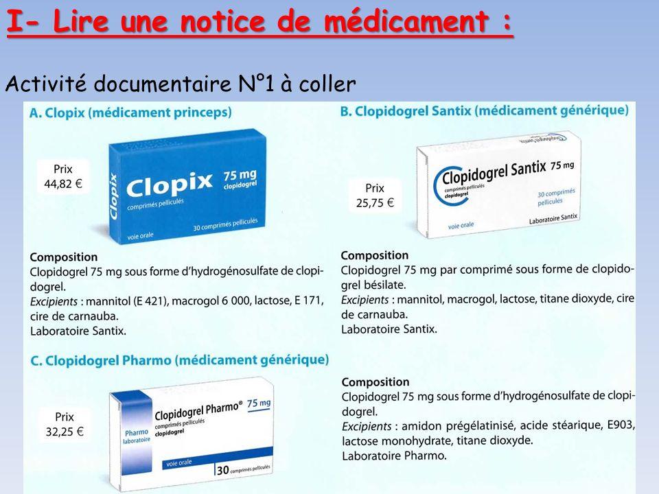 Activité documentaire N°1 à coller I- Lire une notice de médicament :