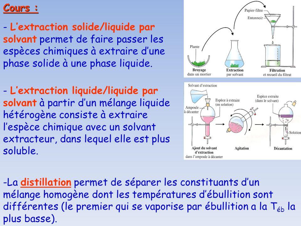 Cours : - Lextraction solide/liquide par solvant permet de faire passer les espèces chimiques à extraire dune phase solide à une phase liquide. - Lext