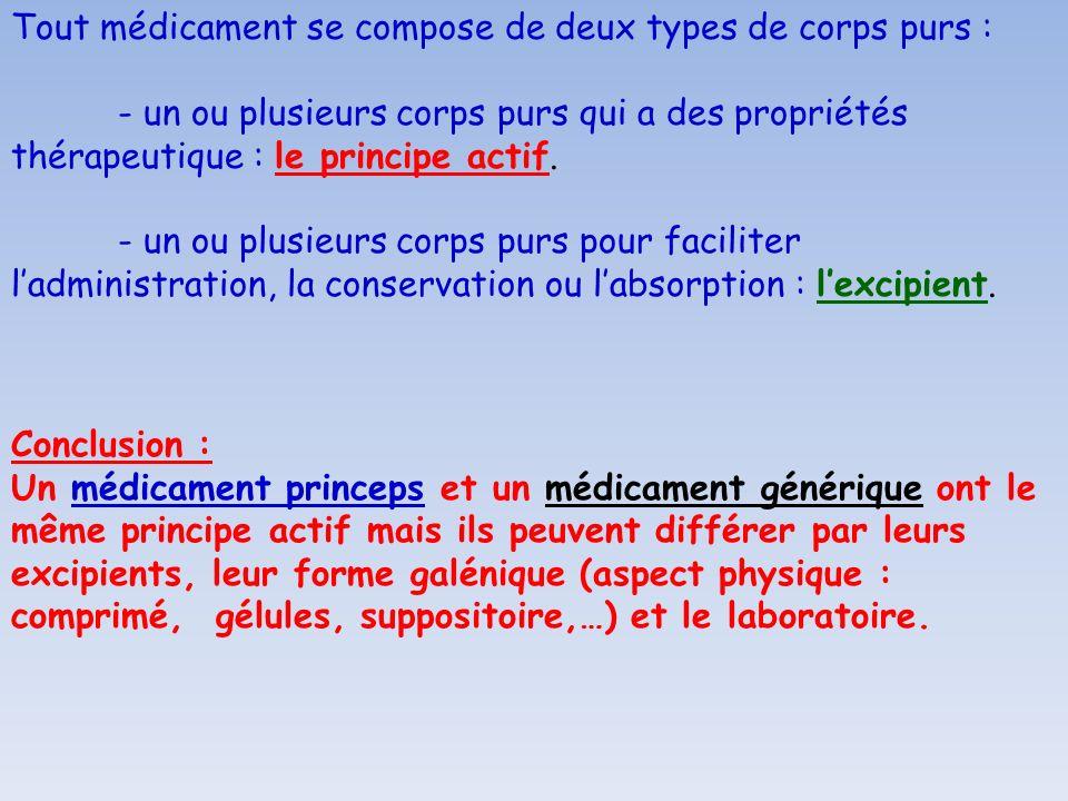 III- Extraction et séparation despèces chimiques : Activité expérimentale N°4 à coller