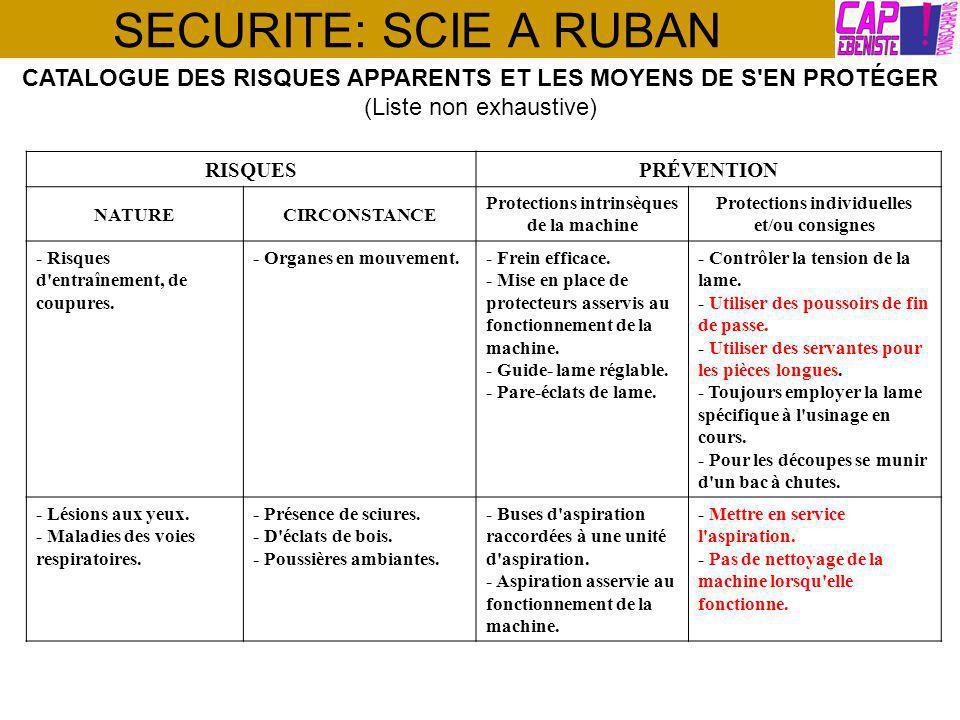 SECURITE: SCIE A RUBAN CATALOGUE DES RISQUES APPARENTS ET LES MOYENS DE S EN PROTÉGER (Liste non exhaustive) RISQUESPRÉVENTION NATURECIRCONSTANCE Protections intrinsèques de la machine Protections individuelles et/ou consignes - Risques de coupures et d entraînement des membres.