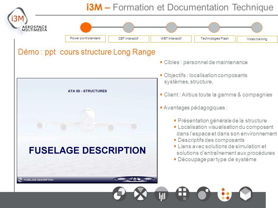 Démo : ppt cours structure Long Range Cibles : personnel de maintenance Objectifs : localisation composants systèmes, structure, Client : Airbus toute