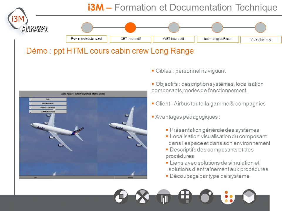 Démo : ppt HTML cours cabin crew Long Range Cibles : personnel naviguant Objectifs : description systèmes, localisation composants,modes de fonctionne