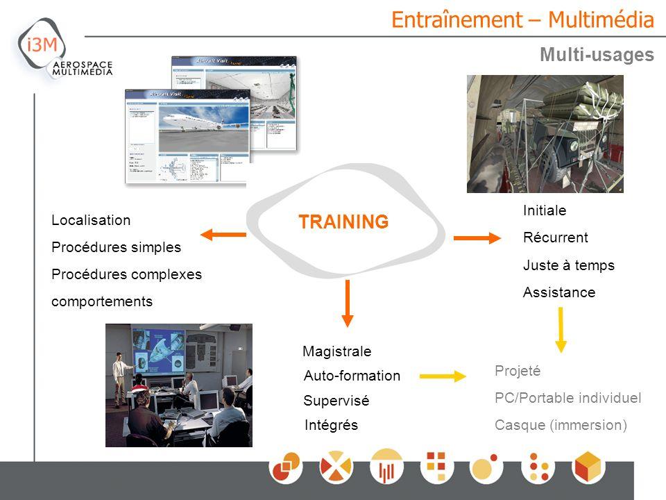 Entraînement – Multimédia Multi-usages Localisation Procédures simples Procédures complexes comportements Initiale Récurrent Juste à temps Assistance