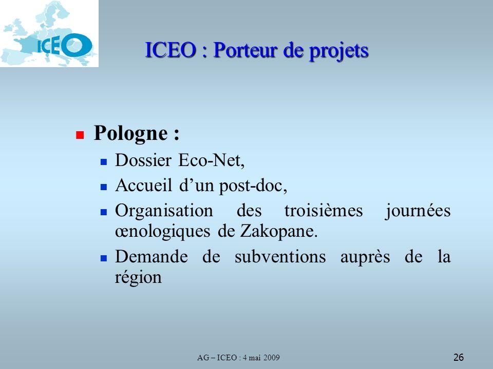 AG – ICEO : 4 mai 2009 26 ICEO : Porteur de projets Pologne : Dossier Eco-Net, Accueil dun post-doc, Organisation des troisièmes journées œnologiques de Zakopane.