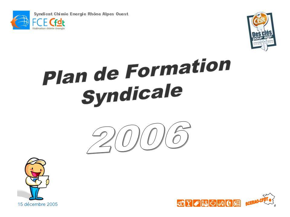Projet de Plan de Formation 2006 : Page Axes Prioritaires et enjeux.