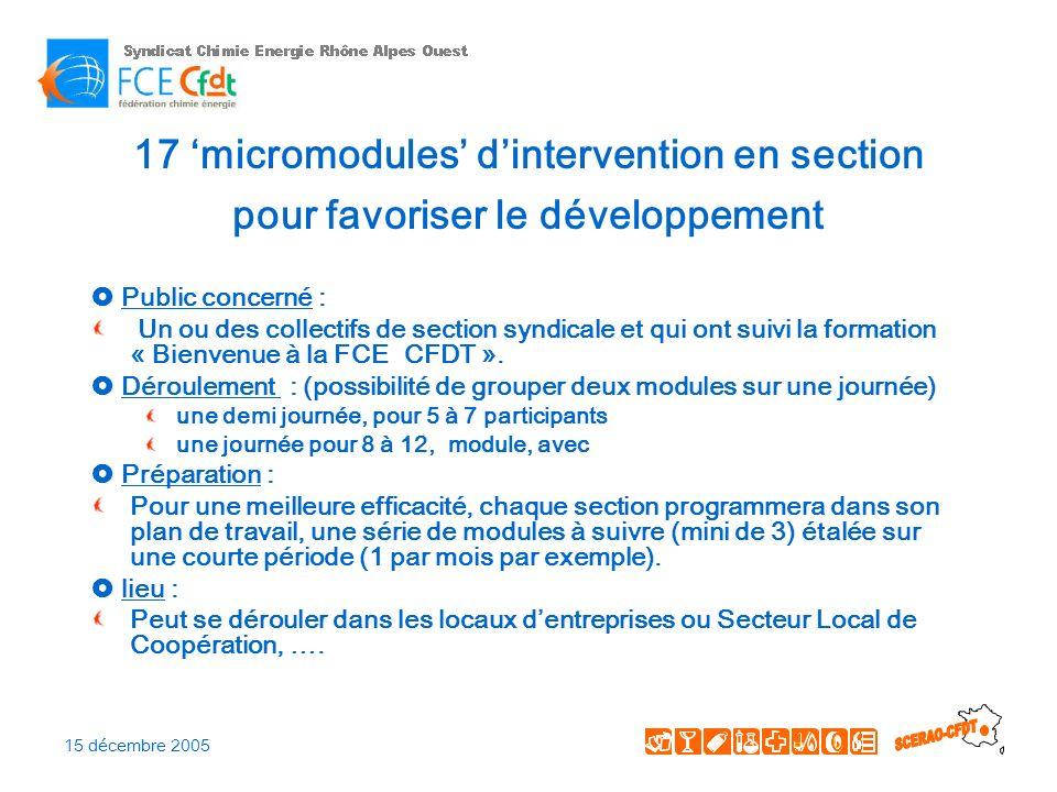 15 décembre 2005 17 micromodules dintervention en section pour favoriser le développement Public concerné : Un ou des collectifs de section syndicale et qui ont suivi la formation « Bienvenue à la FCE CFDT ».
